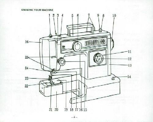 Riccar 444SP & 494EX Sewing Machine Instruction Manual