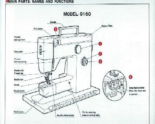 RICCAR 9160 Sewing Machine Instruction Manual