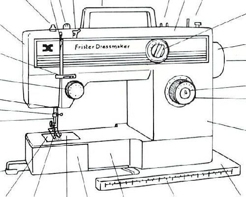 Frister+Rossmann Sewing Machine Instructions Page 2