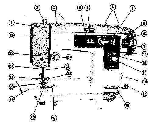 Reads Sailmaker Sewing Machine Instruction Manual