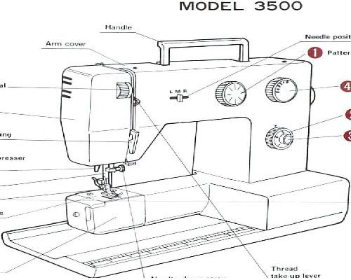 Riccar 3500 Sewing Machine Instruction Manual
