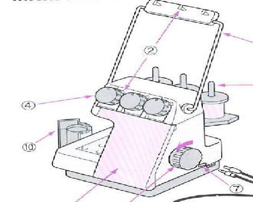 Overlocker Serger Sewing Machine Instruction Manuals