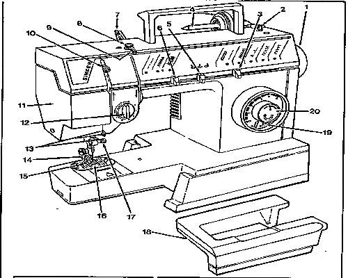 Singer Sewing Machine Instructions page 6