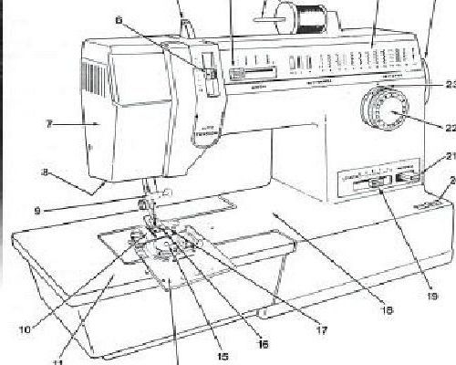 SINGER 6234 Sewing Machine Instruction Manual
