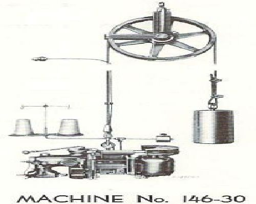 Singer Industrial Sewing Machine Parts Books List 6