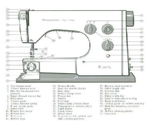 Viking 1030 Sewing Machine Instruction Manual
