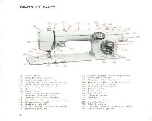 New Home Janome 672 Sewing Machine Instructions