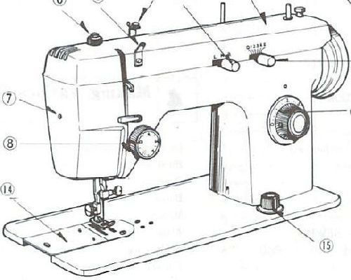 Jones Brother M 674 Sewing Machine Instructions