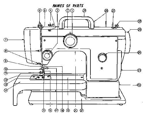 New Home Sewing Machine Instructions