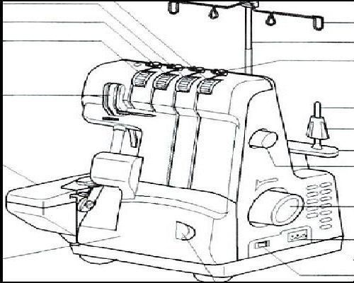 Overlocker Serger Sewing Machine Instructions