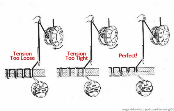 tension solution