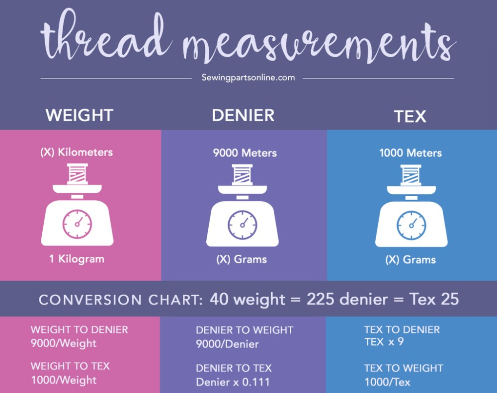 medium resolution of we ll touch base on the 5 common measurements however take all measurements with a grain of salt and use your own experience and judgment