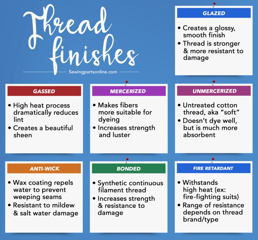 medium resolution of after the thread has been spun it needs to be given a finish the purpose of finishing thread is both practical and decorative