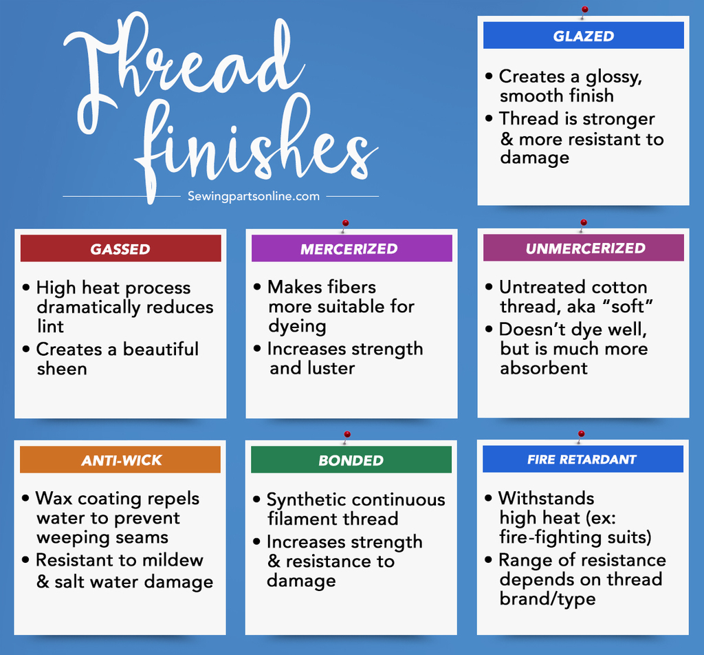 hight resolution of after the thread has been spun it needs to be given a finish the purpose of finishing thread is both practical and decorative