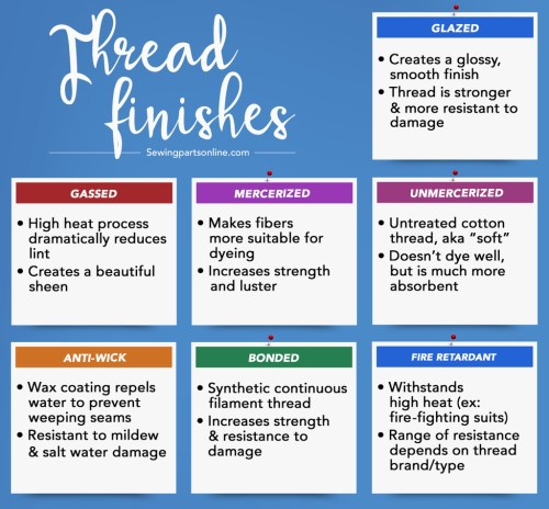 small resolution of after the thread has been spun it needs to be given a finish the purpose of finishing thread is both practical and decorative