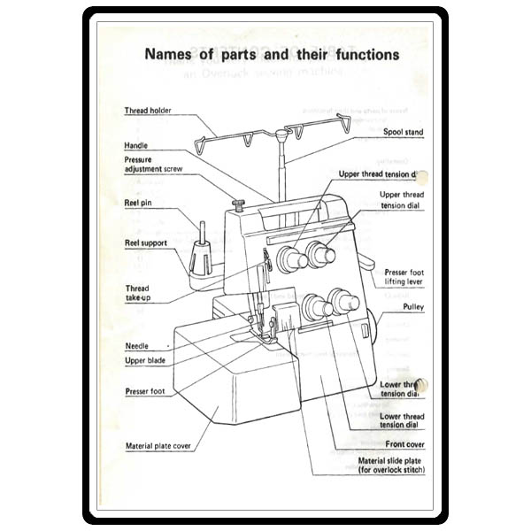 Instruction Manual, Brother 634D : Sewing Parts Online