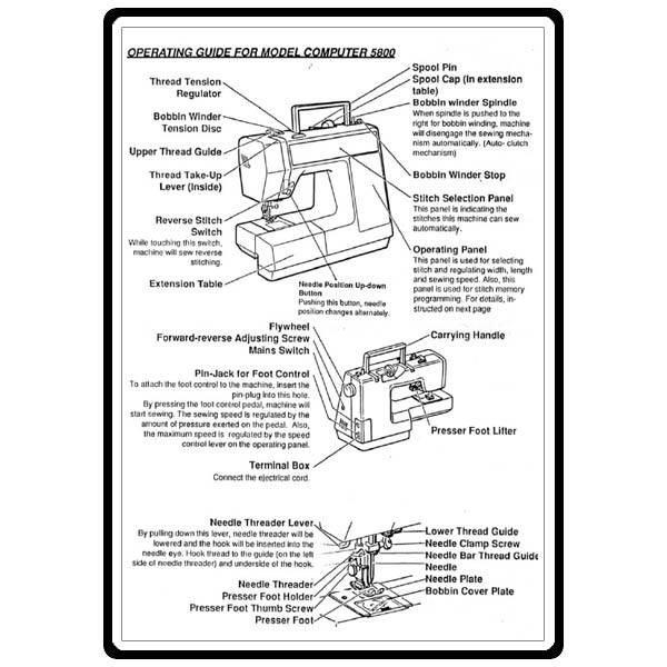 Instruction Manual, Riccar 5800 : Sewing Parts Online