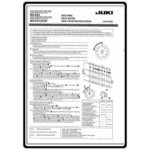 Service Manual, Juki MO-623: Sewing Parts Online