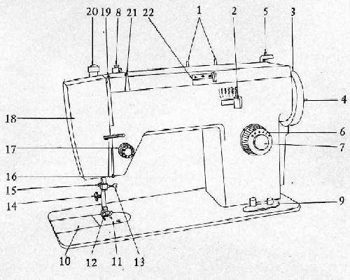 ZIG ZAG Sewing Machine Manuals
