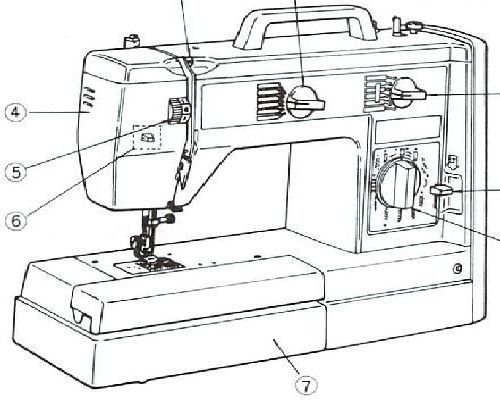 Jones Brother Sewing Machine Instruction Manuals page 2