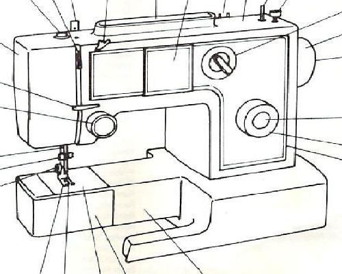 Riccar Sewing Machine Manuals