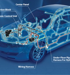 automotive electrical wiring harness wiring diagrams show automotive electrical wiring harness design pdf automotive electrical wiring harness [ 2004 x 1717 Pixel ]