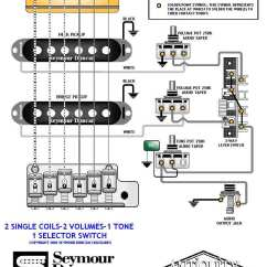 Dual Humbucker Split Coil Wiring Diagram Painless Diagrams Seymour Duncan | Get Free Image About