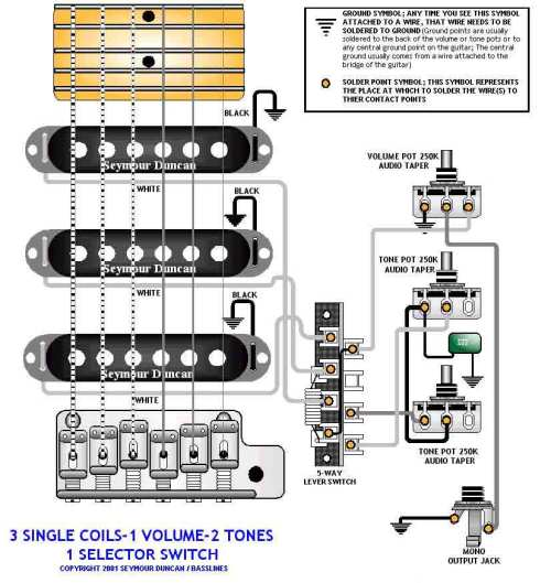 small resolution of  3 singles 5 way switch 1 volume 2 tones
