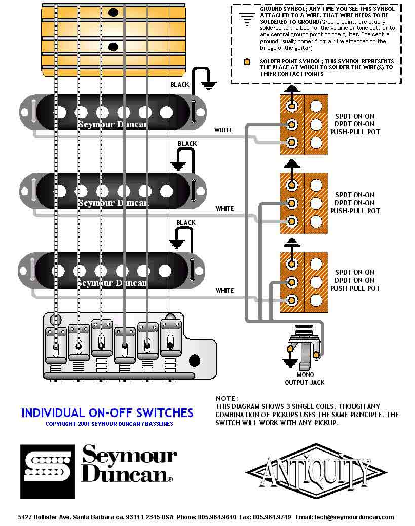 medium resolution of  3 singles 5 way switch 1 volume 1 tone