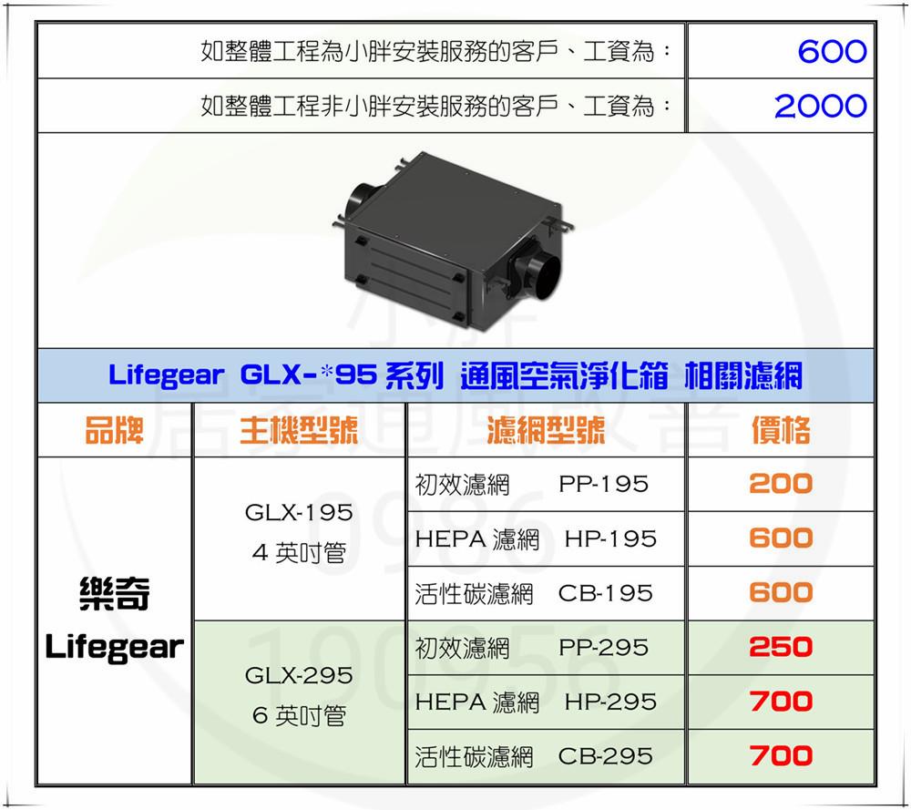樂奇 空氣淨化箱 濾網價格一覽表 - 小胖浴室暖風乾燥機,全熱交換,活氧機,通風節能換氣,輕鋼架節能循環扇