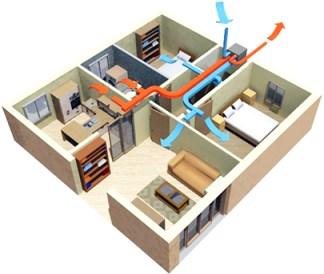 Esempio di Ventilazione Meccanica Controllata