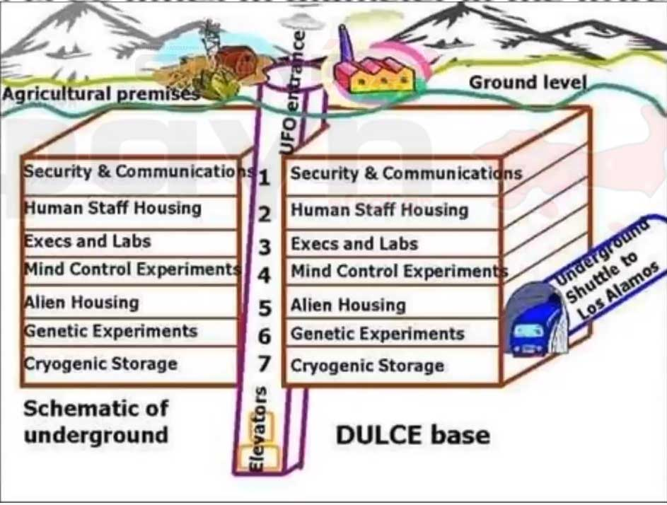 vaseis tunel underground dumbs 45 - The satanic underworld and the secret bases and tunnels on earth
