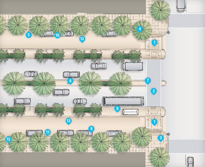 Typical Multi-way Boulevard Street Plan