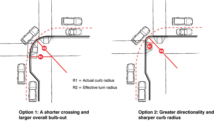 Technical Traffic Intersection Diagram With Signals