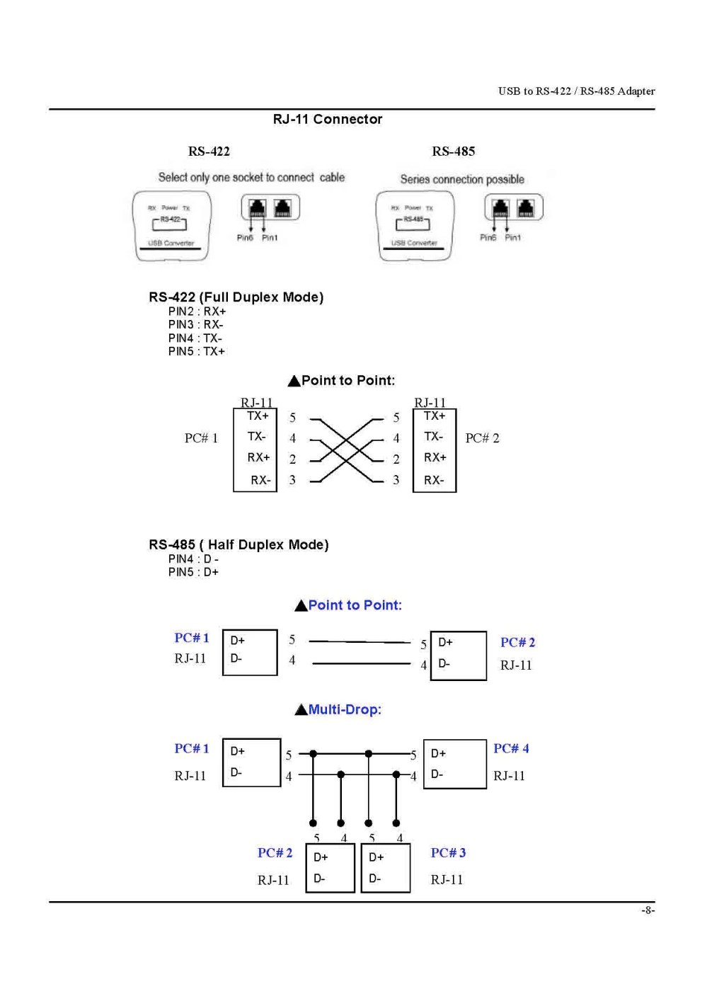 medium resolution of usb to rj11 rs422 485 converter