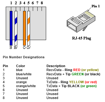 t1 cable wiring diagram viper 350 hv for schematic blog data crossover pinout