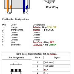 Wiring Diagram Rj45 Jack Cbb61 Fan Capacitor S&f Communications Llc - Diagrams
