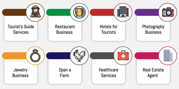business ideas in Tanzania