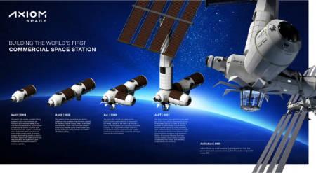 axiomspacestation