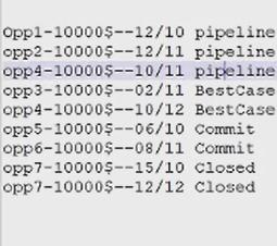 """, Guide des prévisions dans Salesforce<span class=""""wtr-time-wrap after-title""""><span class=""""wtr-time-number"""">6</span> minutes de lecture</span>"""