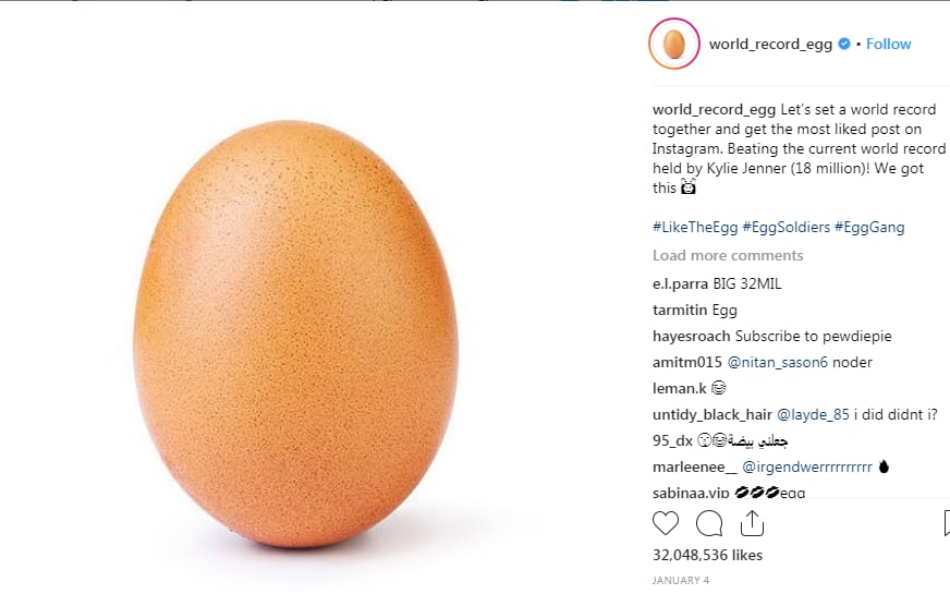 World Record Egg: chi c'è dietro la foto con 45 milioni di like