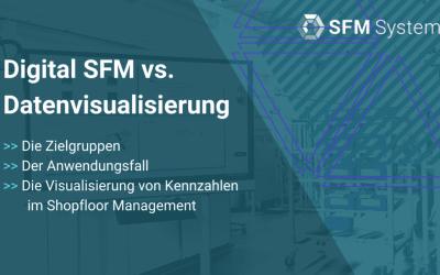 Digitales Shopfloor Management vs. Datenvisualisierungs-Software (QlikView, Tableau, PowerBI)