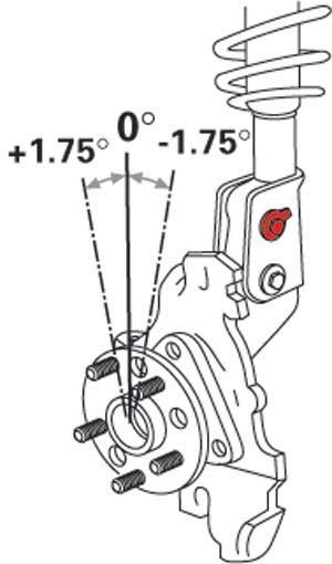 Eibach 581270K: PRO-ALIGNMENT Camber Kit