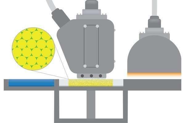 Binder Jetting 3D Printing Diagram