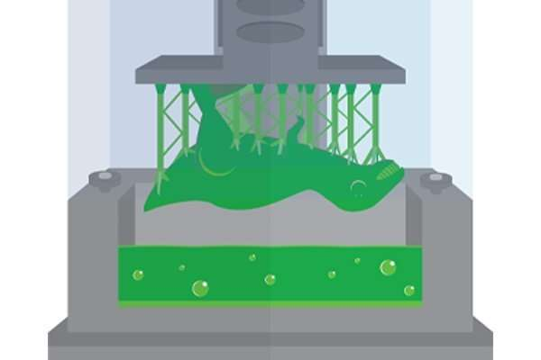 SLA 3D Printing Diagram