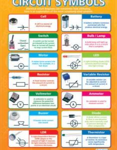 Wall chart electronic components also rh sgeducation