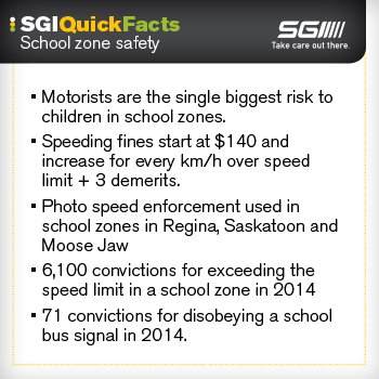 SGI Quick Facts School zone safety