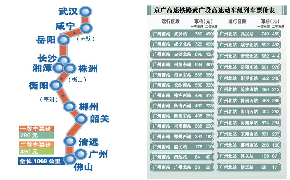 武廣高鐵列車時刻及價格表(完美糾錯版)-sgjy169.com