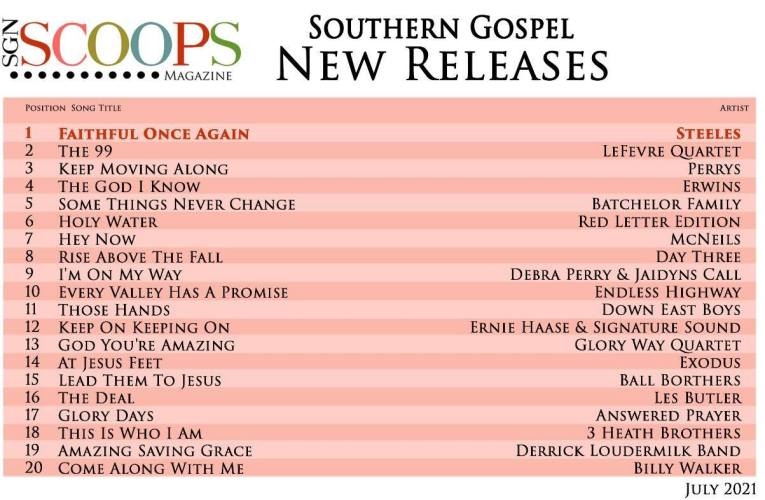 Congratulations to The SGN Scoops Top 20 New Releases for July 2021