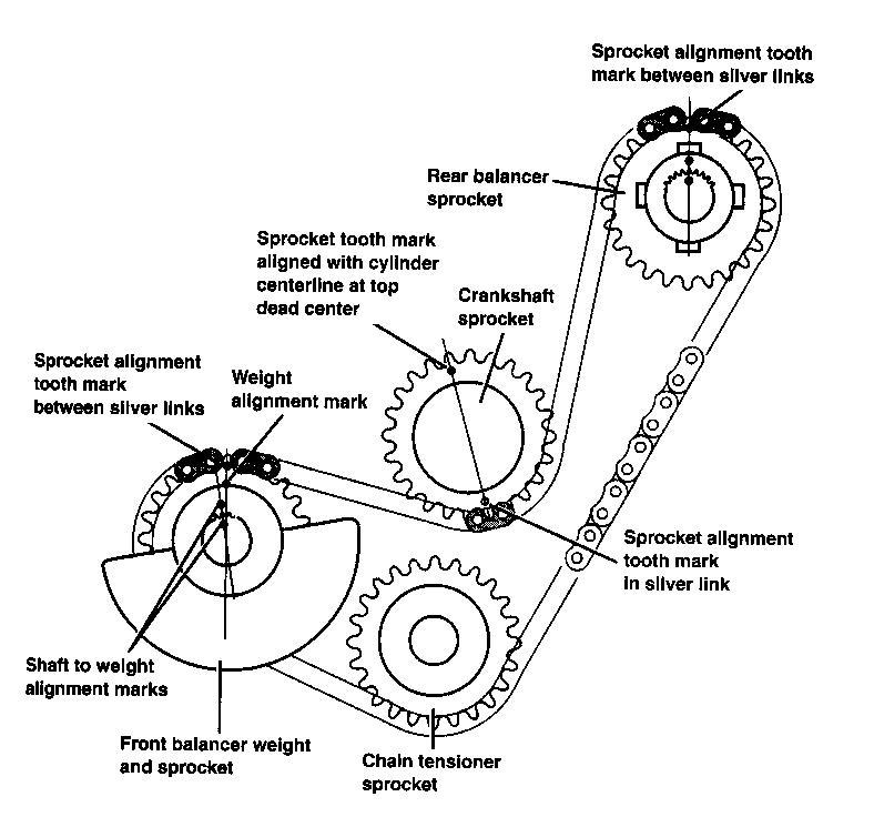 SgtMarty KLR650 Pre-2008 balancer/impeller shaft replacement